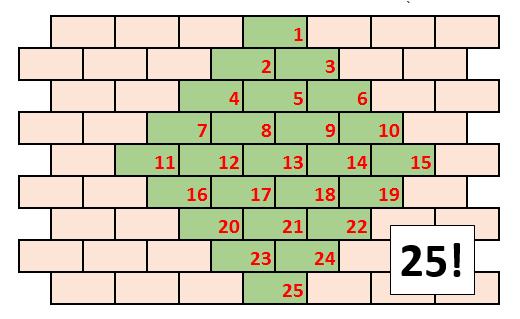 count the bricks